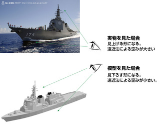 模型のデフォルメ.jpg